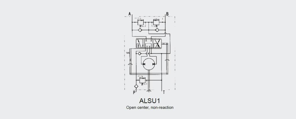 hydrostatyczne zawory skretu alsu1