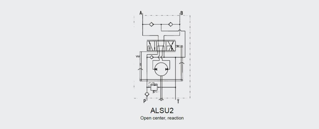 hydrostatyczne zawory skretu alsu2