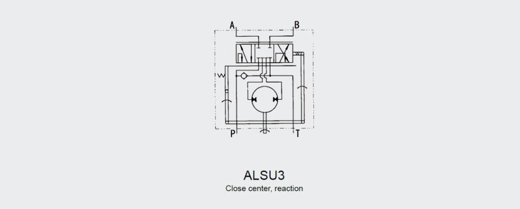 hydrostatyczne zawory skretu alsu3