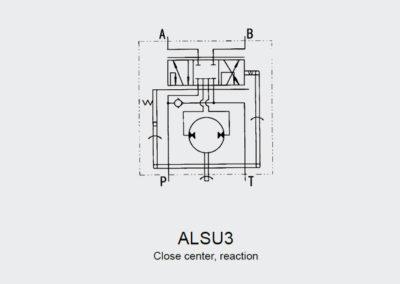 Hydrostatyczny zawór skrętu ALSU 3